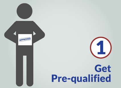 Step 1 - Get Pre-qualified