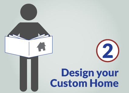 Step 2 – Design your Custom Home