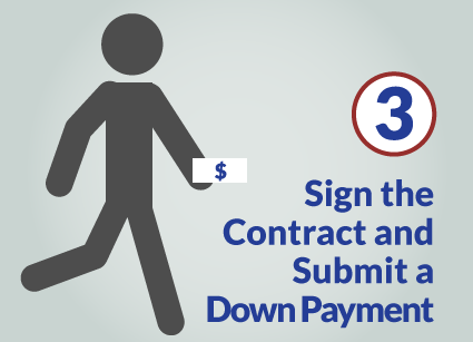 Step 3 – Sign the Contract and Submit Down Payment