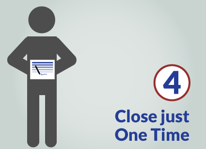 Step 4 – Close just One Time